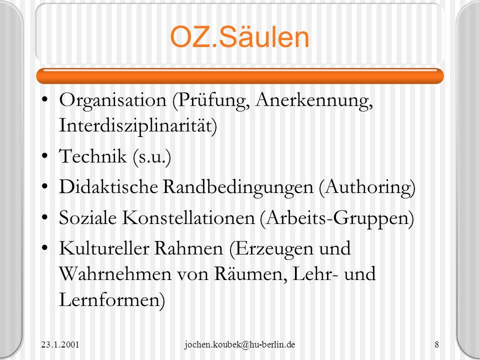 23.1.2001jochen.koubek@hu-berlin.de9 OZ.Projekt Träger: DFN-Verein Beginn: 1.9.1998 Laufzeit: 24 Monate (+6) Kooperierende Einrichtungen: Institut für Informatik der HUB Rechenzentrum der HUB