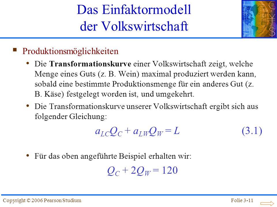 Folie 3-11Copyright © 2006 Pearson Studium Produktionsmöglichkeiten Die Transformationskurve einer Volkswirtschaft zeigt, welche Menge eines Guts (z.