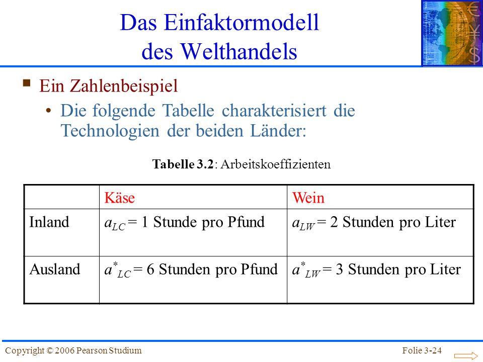 Folie 3-24Copyright © 2006 Pearson Studium Ein Zahlenbeispiel Die folgende Tabelle charakterisiert die Technologien der beiden Länder: Tabelle 3.2: Ar