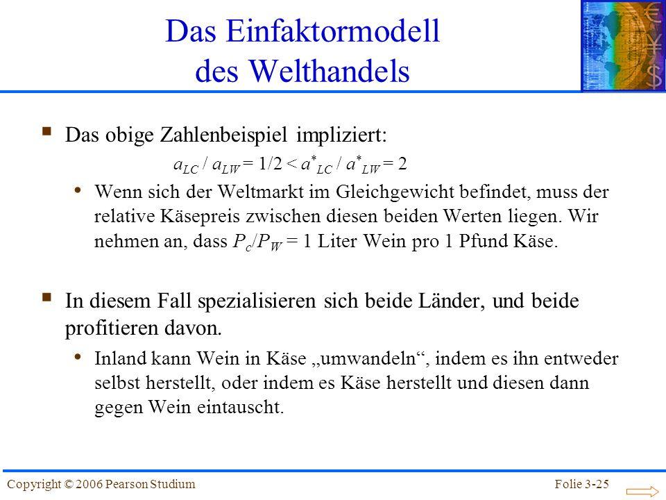 Folie 3-25Copyright © 2006 Pearson Studium Das obige Zahlenbeispiel impliziert: a LC / a LW = 1/2 < a * LC / a * LW = 2 Wenn sich der Weltmarkt im Gle