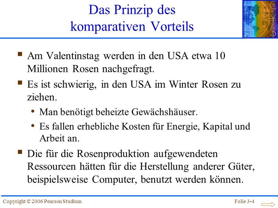 Folie 3-25Copyright © 2006 Pearson Studium Das obige Zahlenbeispiel impliziert: a LC / a LW = 1/2 < a * LC / a * LW = 2 Wenn sich der Weltmarkt im Gleichgewicht befindet, muss der relative Käsepreis zwischen diesen beiden Werten liegen.
