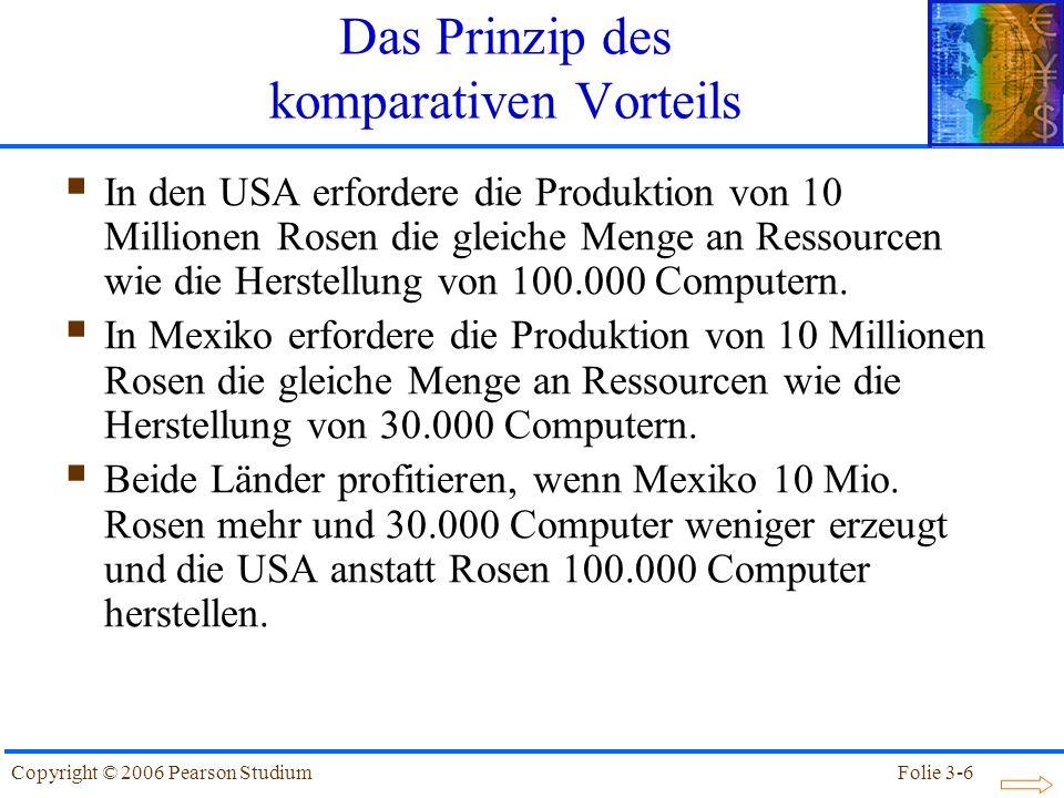 Folie 3-17Copyright © 2006 Pearson Studium Absoluter Vorteil Ein Land verfügt bei der Produktion eines Guts über einen absoluten Vorteil, wenn deren Arbeitskoeffizient niedriger ist als im Ausland.