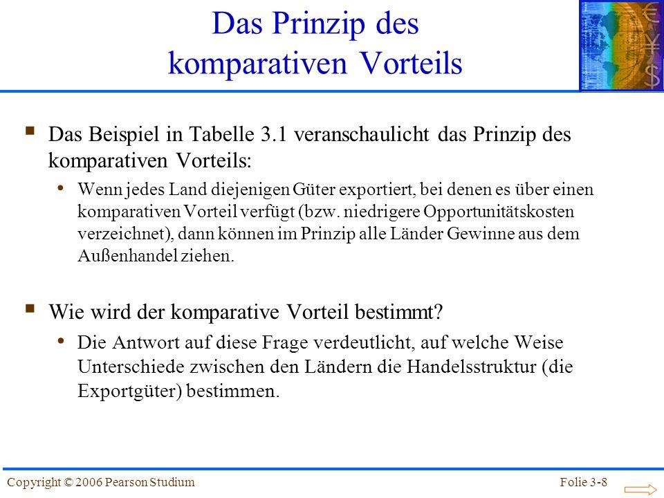 Folie 3-39Copyright © 2006 Pearson Studium Zusammenfassung Wir besprachen das Ricardo-Modell als das einfachste Modell, aus dem hervorgeht, wie Unterschiede zwischen Ländern zu Außenhandel und zu Außenhandelsgewinnen führen.