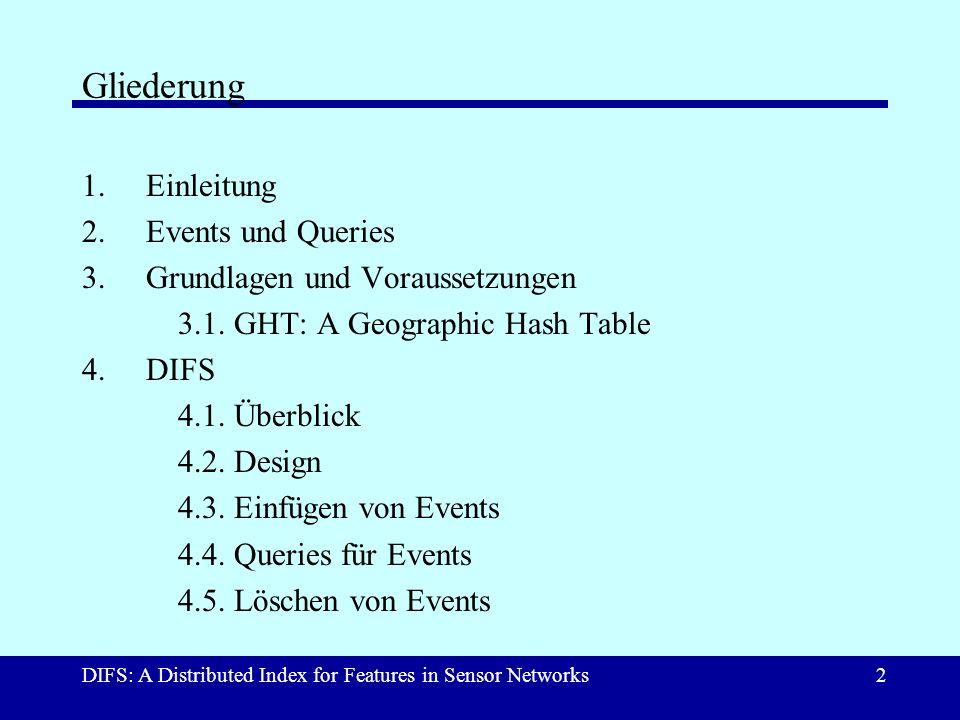 DIFS: A Distributed Index for Features in Sensor Networks2 Gliederung 1.Einleitung 2.Events und Queries 3.Grundlagen und Voraussetzungen 3.1.