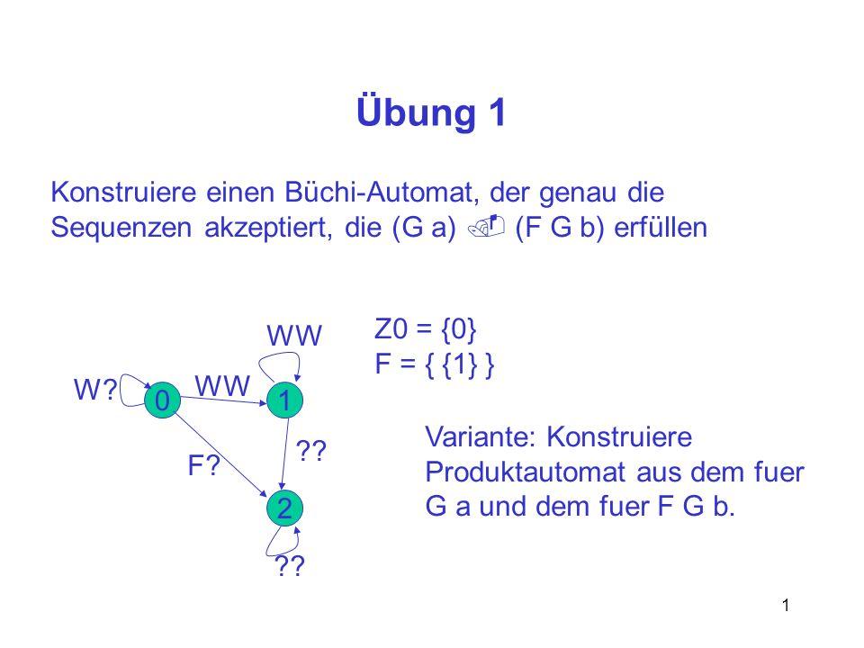1 Übung 1 Konstruiere einen Büchi-Automat, der genau die Sequenzen akzeptiert, die (G a) (F G b) erfüllen 0 2 1 W? WW F? WW ?? Z0 = {0} F = { {1} } Va