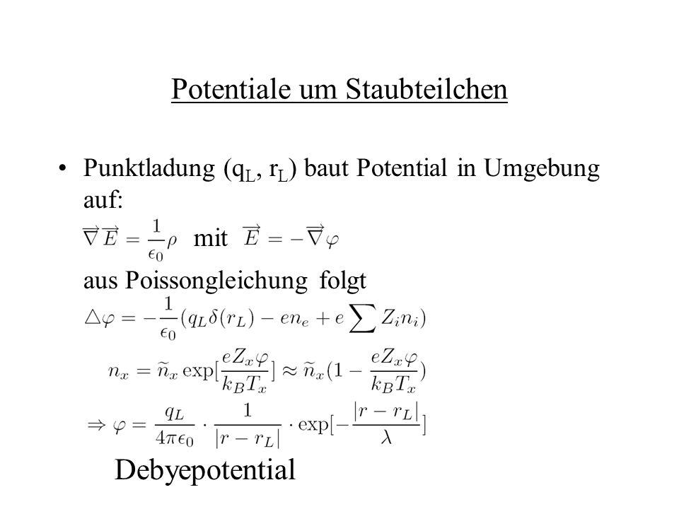 Potentiale um Staubteilchen Punktladung (q L, r L ) baut Potential in Umgebung auf: mit aus Poissongleichung folgt Debyepotential