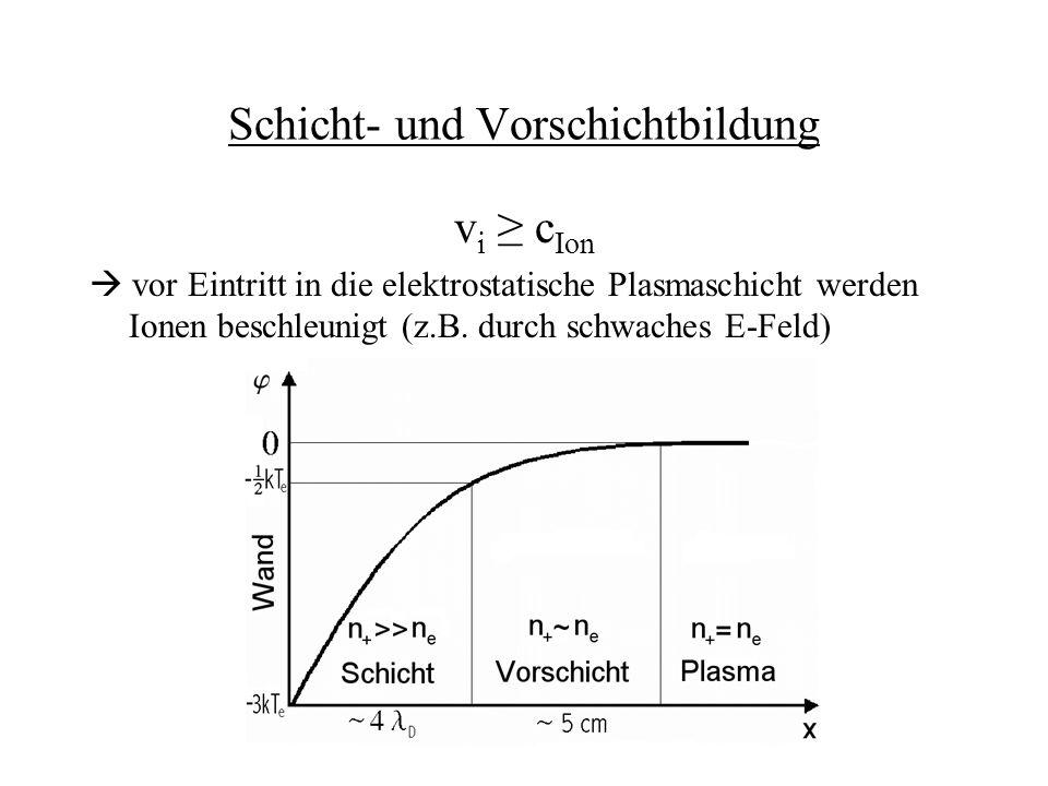 Schicht- und Vorschichtbildung v i c Ion vor Eintritt in die elektrostatische Plasmaschicht werden Ionen beschleunigt (z.B. durch schwaches E-Feld)