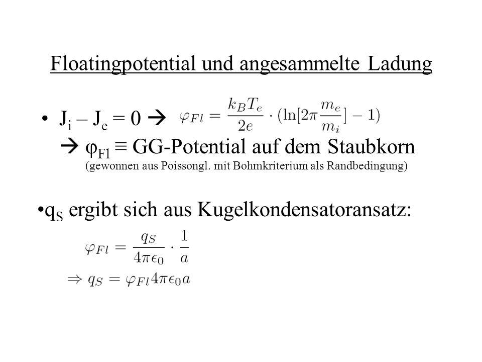 Floatingpotential und angesammelte Ladung J i – J e = 0 φ Fl GG-Potential auf dem Staubkorn q S ergibt sich aus Kugelkondensatoransatz: (gewonnen aus