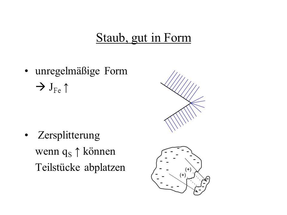 unregelmäßige Form J Fe Zersplitterung wenn q S können Teilstücke abplatzen Staub, gut in Form