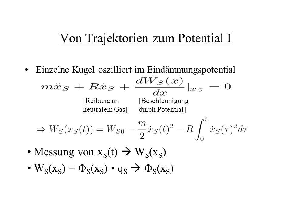 Von Trajektorien zum Potential I Einzelne Kugel oszilliert im Eindämmungspotential [Reibung an neutralem Gas] Messung von x S (t) W S (x S ) W S (x S