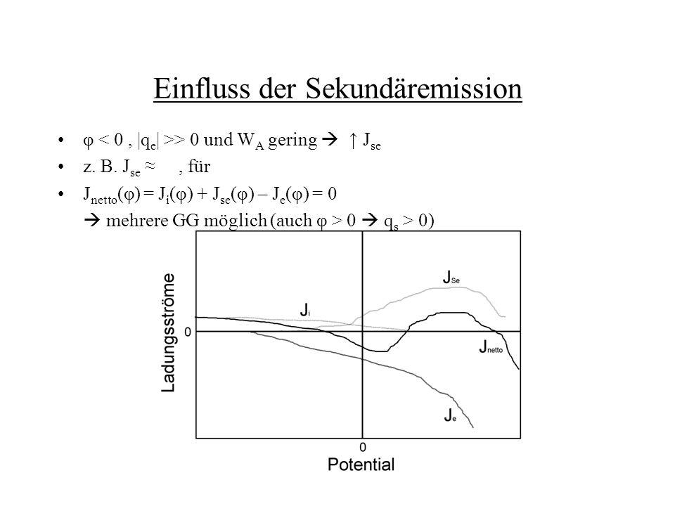 Einfluss der Sekundäremission φ > 0 und W A gering J se z. B. J se, für J netto (φ) = J i (φ) + J se (φ) – J e (φ) = 0 mehrere GG möglich (auch φ > 0