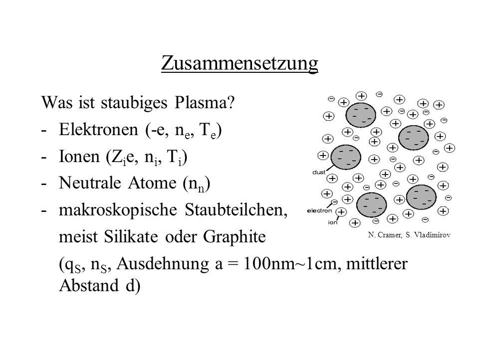 Zusammensetzung Was ist staubiges Plasma? -Elektronen (-e, n e, T e ) -Ionen (Z i e, n i, T i ) -Neutrale Atome (n n ) -makroskopische Staubteilchen,