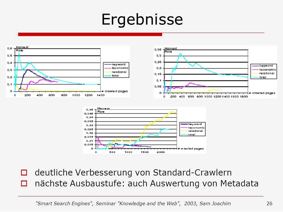 Smart Search Engines , Seminar Knowledge and the Web , 2003, Sam Joachim26 Ergebnisse deutliche Verbesserung von Standard-Crawlern nächste Ausbaustufe: auch Auswertung von Metadata