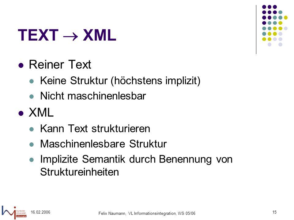 16.02.2006 Felix Naumann, VL Informationsintegration, WS 05/06 15 TEXT XML Reiner Text Keine Struktur (höchstens implizit) Nicht maschinenlesbar XML Kann Text strukturieren Maschinenlesbare Struktur Implizite Semantik durch Benennung von Struktureinheiten