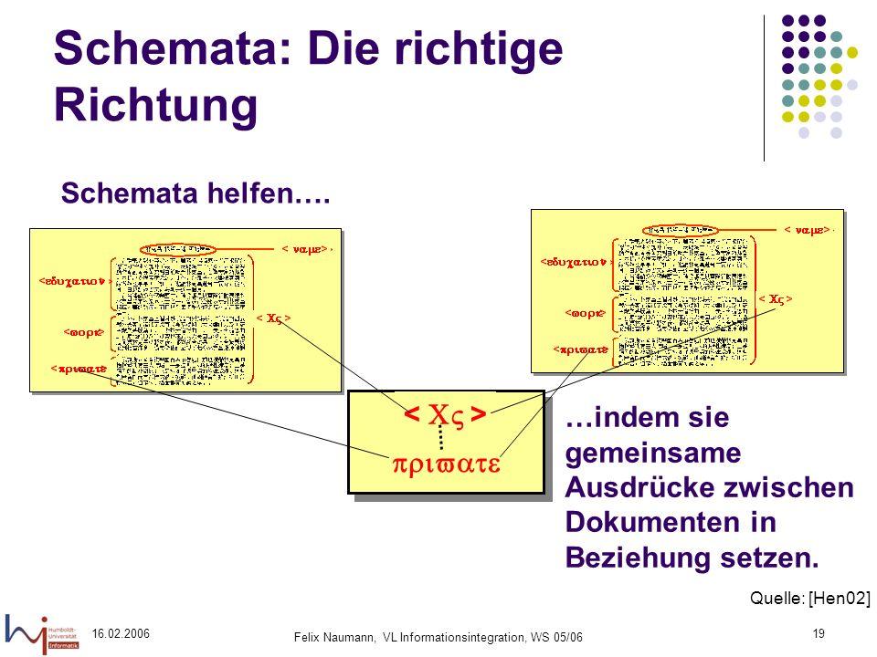 16.02.2006 Felix Naumann, VL Informationsintegration, WS 05/06 19 Schemata: Die richtige Richtung Schemata helfen….