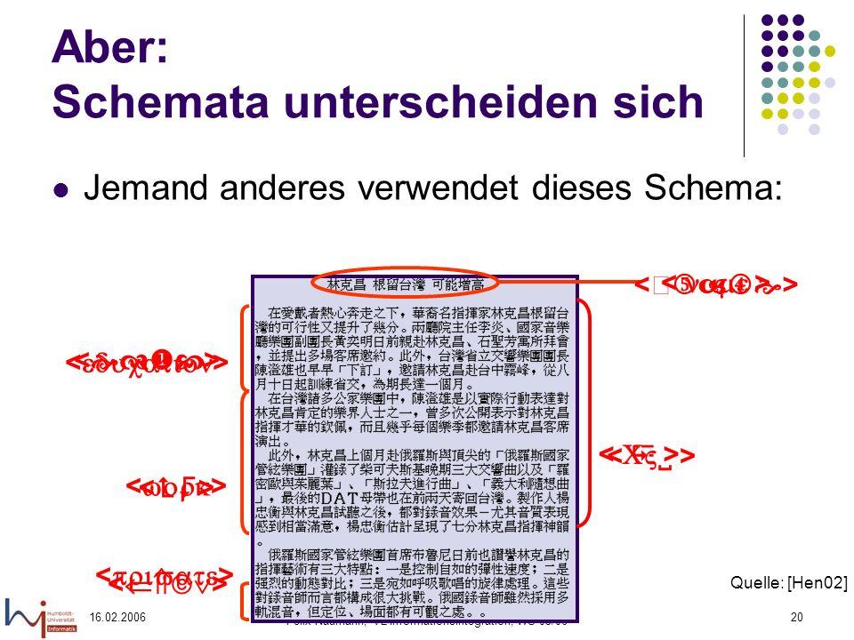 16.02.2006 Felix Naumann, VL Informationsintegration, WS 05/06 20 Aber: Schemata unterscheiden sich Jemand anderes verwendet dieses Schema: Quelle: [Hen02]