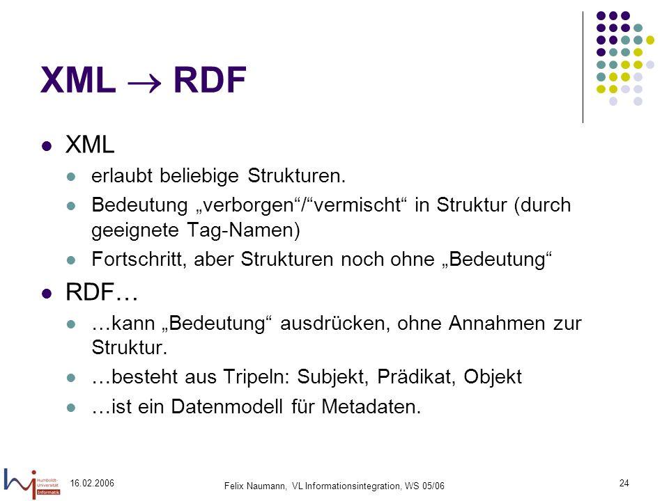 16.02.2006 Felix Naumann, VL Informationsintegration, WS 05/06 24 XML RDF XML erlaubt beliebige Strukturen.