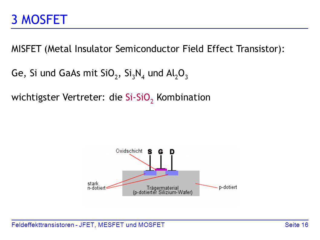 Feldeffekttransistoren – JFET, MESFET und MOSFETSeite 16 3 MOSFET MISFET (Metal Insulator Semiconductor Field Effect Transistor): Ge, Si und GaAs mit