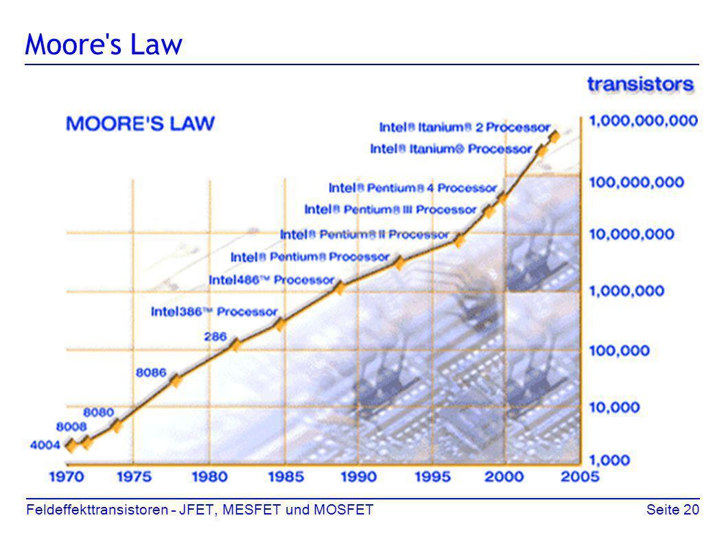 Feldeffekttransistoren – JFET, MESFET und MOSFETSeite 20 Moore's Law