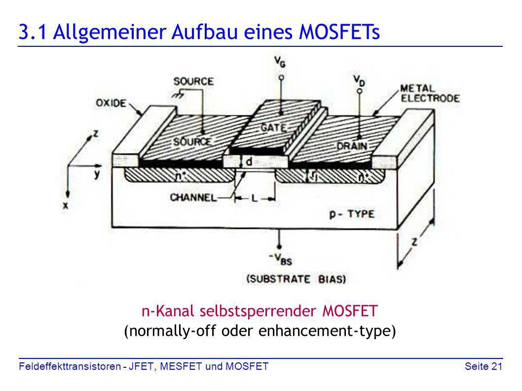 Feldeffekttransistoren – JFET, MESFET und MOSFETSeite 21 3.1 Allgemeiner Aufbau eines MOSFETs n-Kanal selbstsperrender MOSFET (normally-off oder enhan