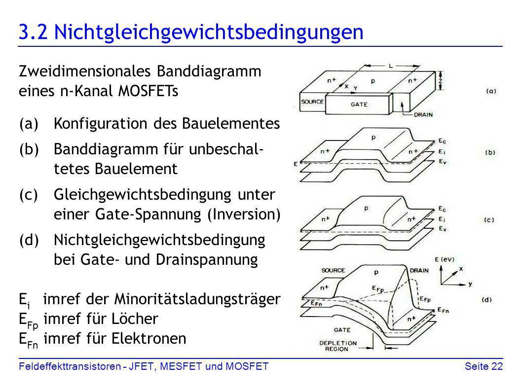 Feldeffekttransistoren – JFET, MESFET und MOSFETSeite 22 3.2 Nichtgleichgewichtsbedingungen Zweidimensionales Banddiagramm eines n-Kanal MOSFETs (a)Ko