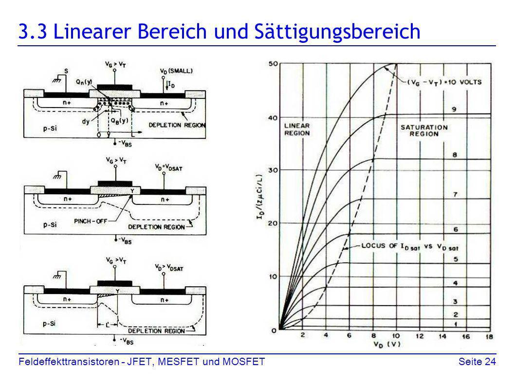 Feldeffekttransistoren – JFET, MESFET und MOSFETSeite 24 3.3 Linearer Bereich und Sättigungsbereich