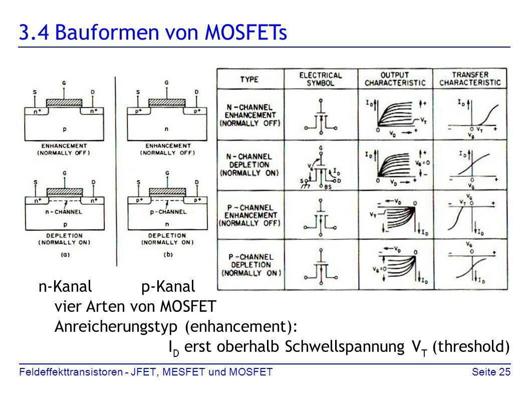 Feldeffekttransistoren – JFET, MESFET und MOSFETSeite 25 3.4 Bauformen von MOSFETs n-Kanal p-Kanal vier Arten von MOSFET Anreicherungstyp (enhancement