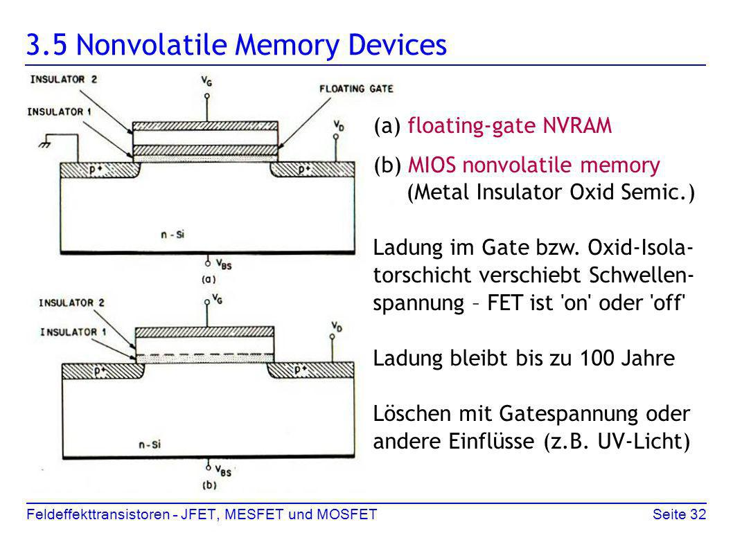 Seite 32Feldeffekttransistoren – JFET, MESFET und MOSFET 3.5 Nonvolatile Memory Devices (a) floating-gate NVRAM (b) MIOS nonvolatile memory (Metal Ins