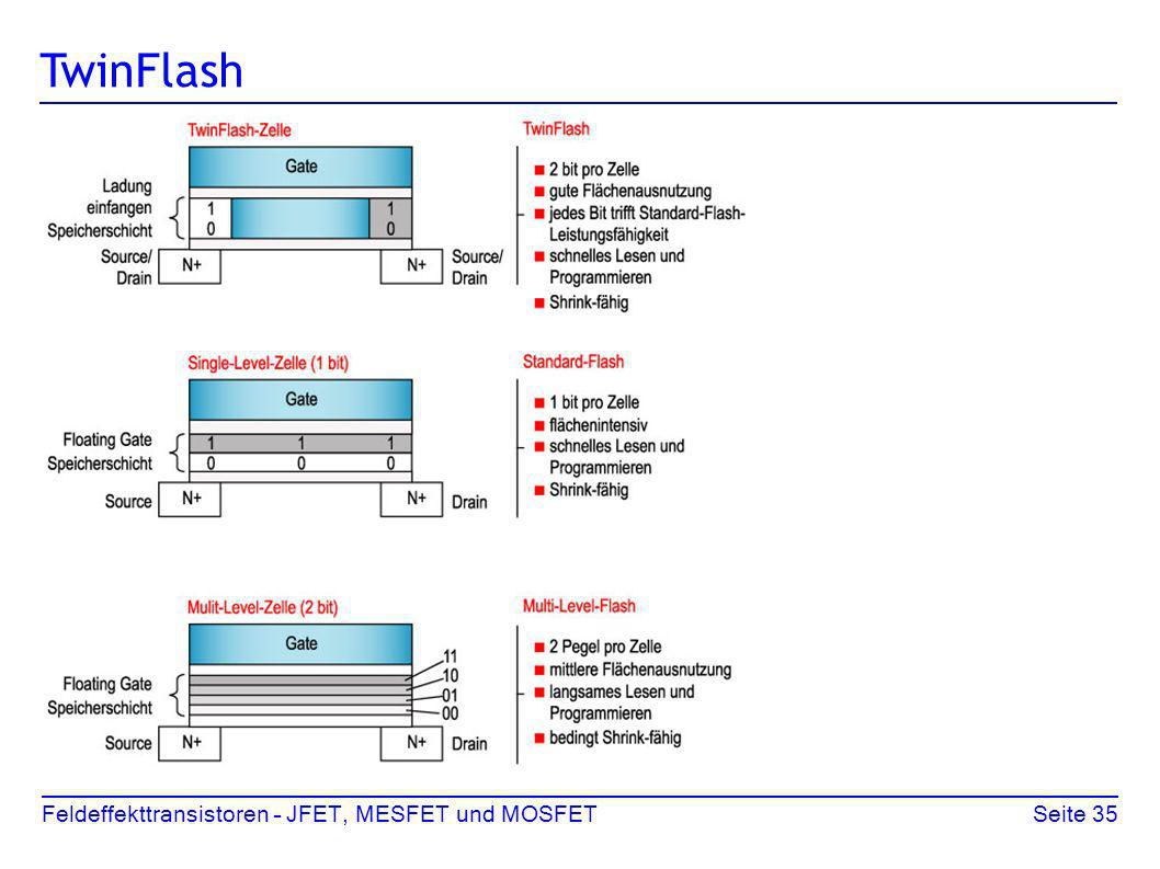 Feldeffekttransistoren – JFET, MESFET und MOSFETSeite 35 TwinFlash