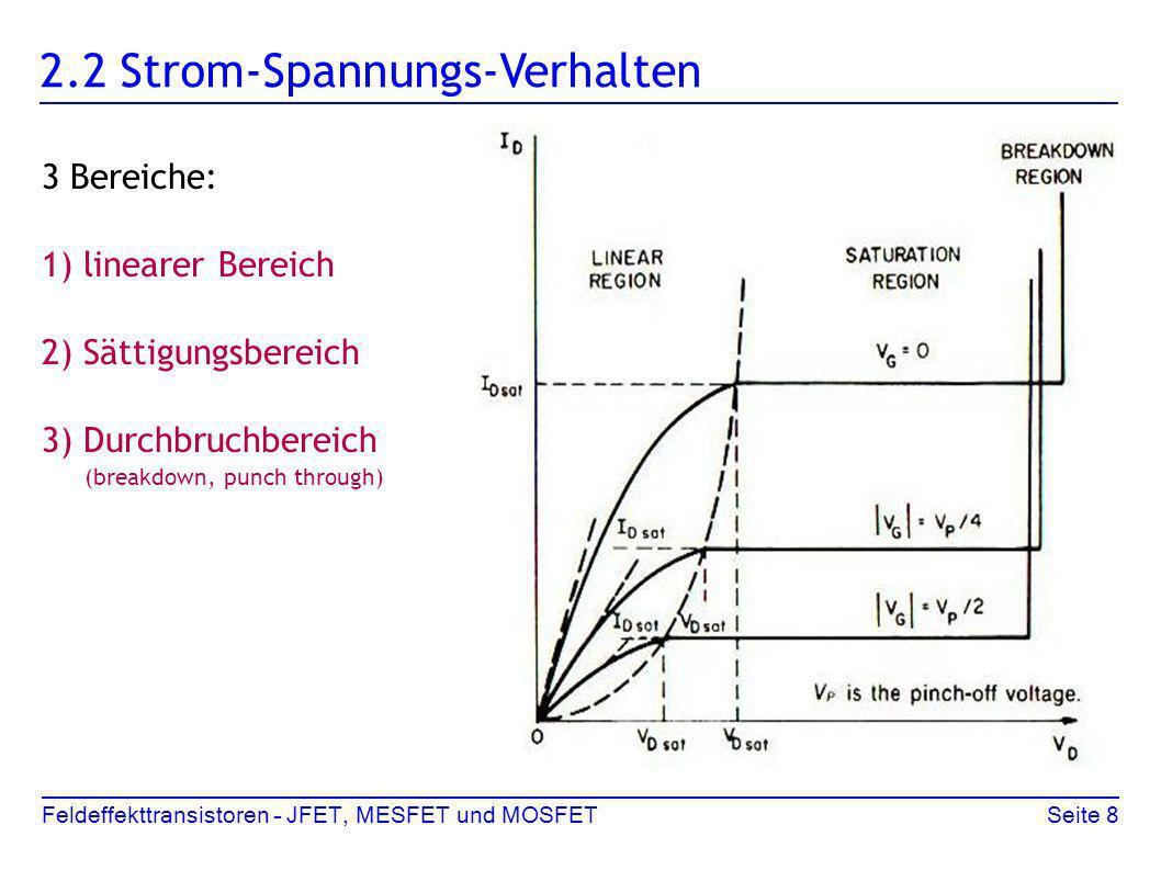 Feldeffekttransistoren – JFET, MESFET und MOSFETSeite 8 2.2 Strom-Spannungs-Verhalten 3 Bereiche: 1) linearer Bereich 2) Sättigungsbereich 3) Durchbru