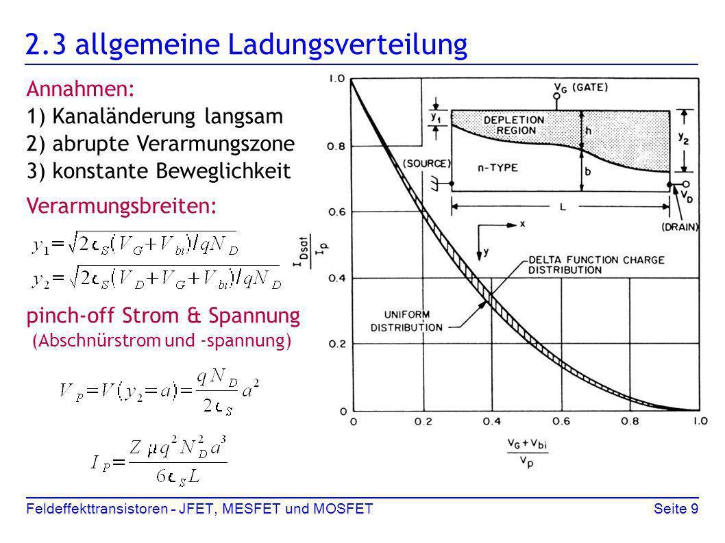 Feldeffekttransistoren – JFET, MESFET und MOSFETSeite 9 2.3 allgemeine Ladungsverteilung Annahmen: 1) Kanaländerung langsam 2) abrupte Verarmungszone