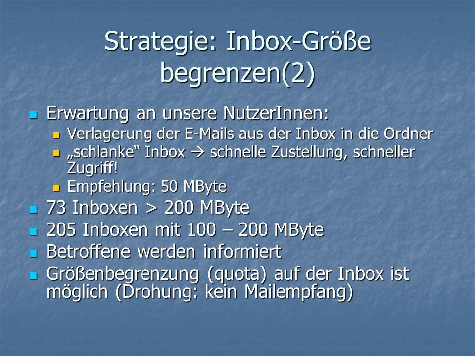 Strategie: Inbox-Größe begrenzen(2) Erwartung an unsere NutzerInnen: Erwartung an unsere NutzerInnen: Verlagerung der E-Mails aus der Inbox in die Ordner Verlagerung der E-Mails aus der Inbox in die Ordner schlanke Inbox schnelle Zustellung, schneller Zugriff.