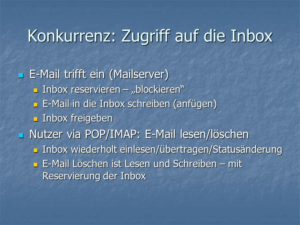 Konkurrenz: Zugriff auf die Inbox E-Mail trifft ein (Mailserver) E-Mail trifft ein (Mailserver) Inbox reservieren – blockieren Inbox reservieren – blockieren E-Mail in die Inbox schreiben (anfügen) E-Mail in die Inbox schreiben (anfügen) Inbox freigeben Inbox freigeben Nutzer via POP/IMAP: E-Mail lesen/löschen Nutzer via POP/IMAP: E-Mail lesen/löschen Inbox wiederholt einlesen/übertragen/Statusänderung Inbox wiederholt einlesen/übertragen/Statusänderung E-Mail Löschen ist Lesen und Schreiben – mit Reservierung der Inbox E-Mail Löschen ist Lesen und Schreiben – mit Reservierung der Inbox