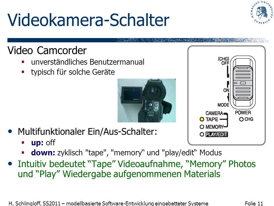 Folie 11 H. Schlingloff, SS2011 – modellbasierte Software-Entwicklung eingebetteter Systeme Videokamera-Schalter Video Camcorder unverständliches Benu