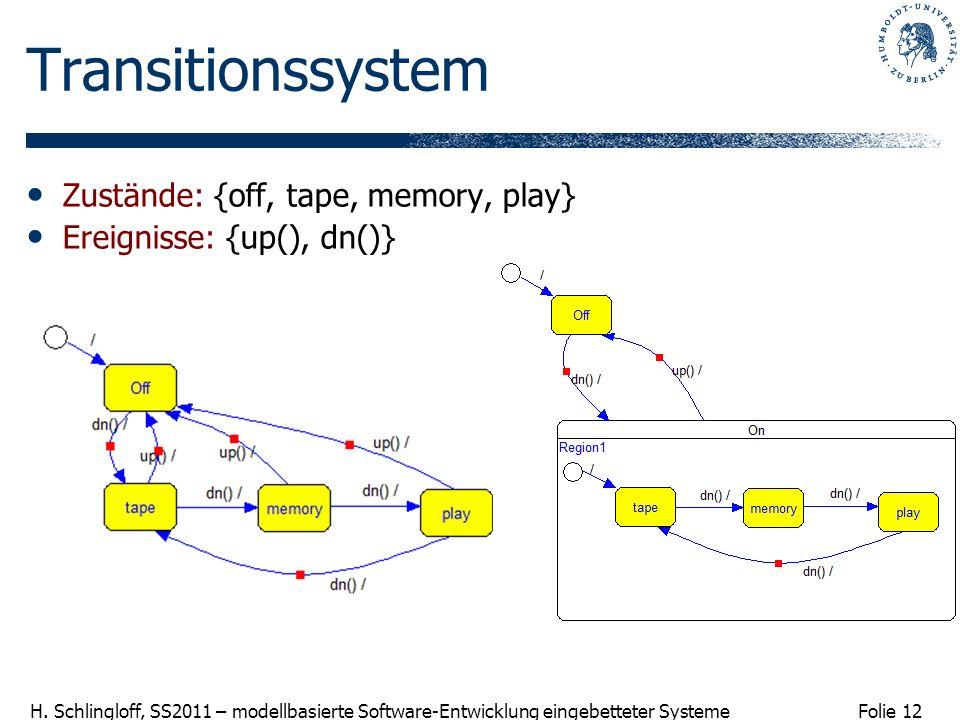 Folie 12 H. Schlingloff, SS2011 – modellbasierte Software-Entwicklung eingebetteter Systeme Zustände: {off, tape, memory, play} Ereignisse: {up(), dn(