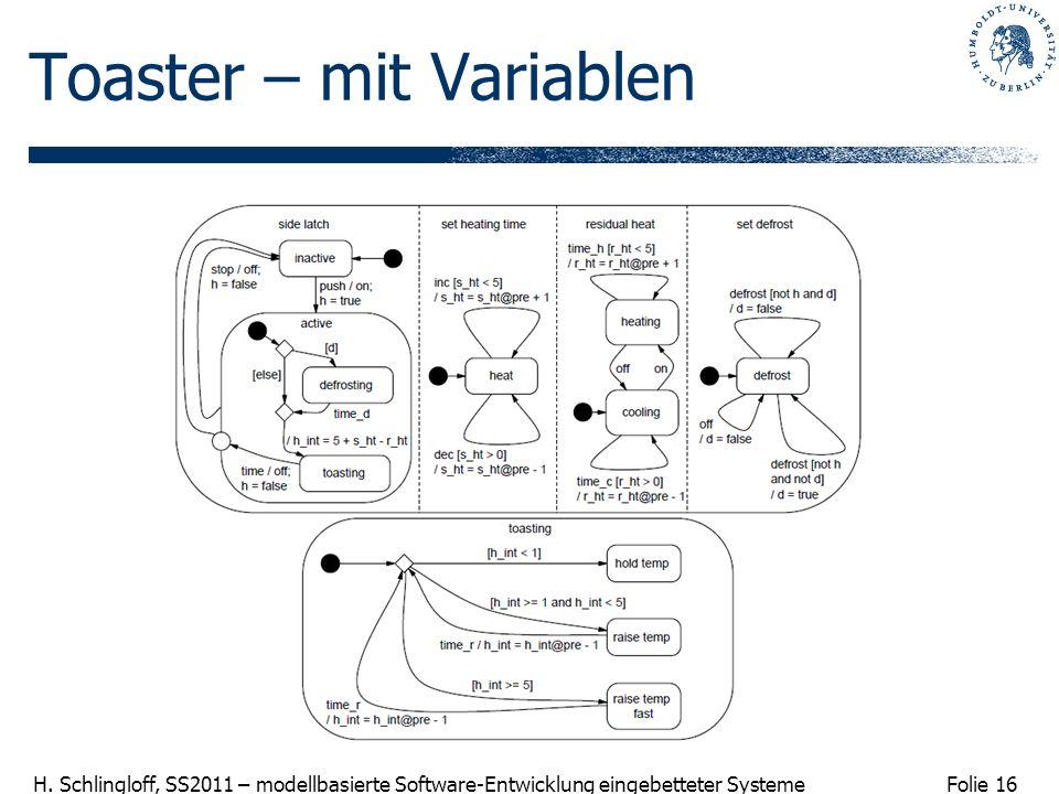 Folie 16 H. Schlingloff, SS2011 – modellbasierte Software-Entwicklung eingebetteter Systeme Toaster – mit Variablen