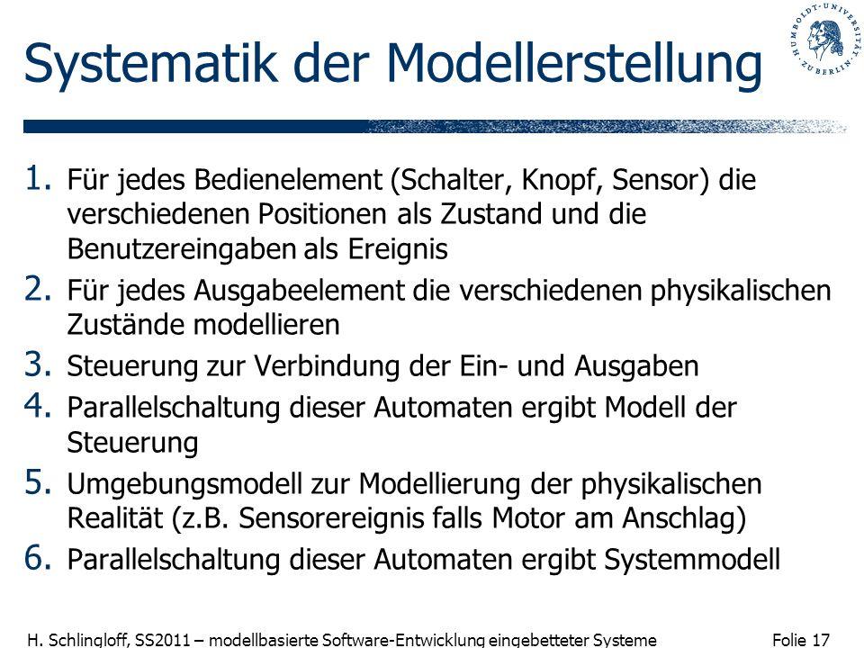 Folie 17 H. Schlingloff, SS2011 – modellbasierte Software-Entwicklung eingebetteter Systeme Systematik der Modellerstellung 1. Für jedes Bedienelement