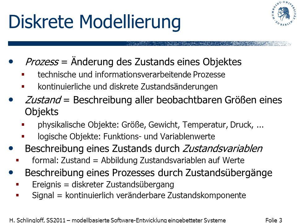 Folie 3 H. Schlingloff, SS2011 – modellbasierte Software-Entwicklung eingebetteter Systeme Diskrete Modellierung Prozess = Änderung des Zustands eines
