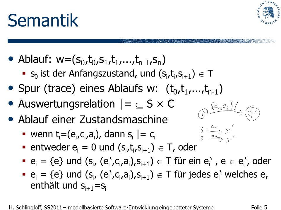 Folie 5 H. Schlingloff, SS2011 – modellbasierte Software-Entwicklung eingebetteter Systeme Semantik Ablauf: w=(s 0,t 0,s 1,t 1,...,t n-1,s n ) s 0 ist