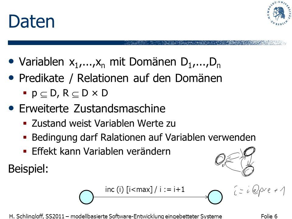 Folie 6 H. Schlingloff, SS2011 – modellbasierte Software-Entwicklung eingebetteter Systeme Daten Variablen x 1,...,x n mit Domänen D 1,...,D n Predika