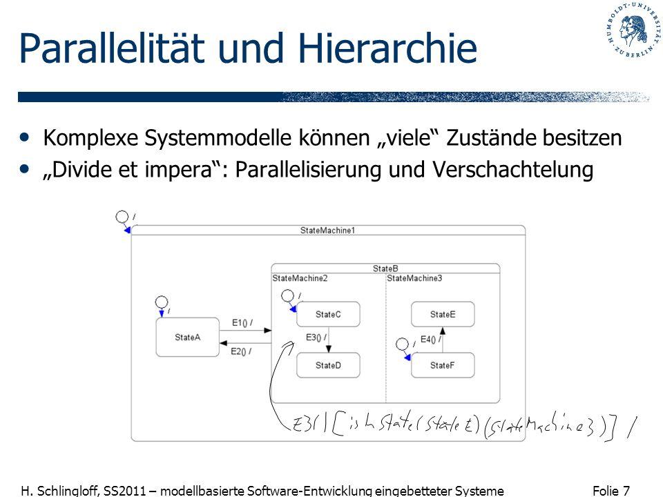 Folie 7 H. Schlingloff, SS2011 – modellbasierte Software-Entwicklung eingebetteter Systeme Parallelität und Hierarchie Komplexe Systemmodelle können v