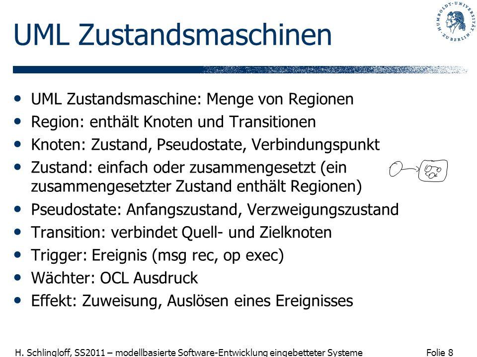 Folie 8 H. Schlingloff, SS2011 – modellbasierte Software-Entwicklung eingebetteter Systeme UML Zustandsmaschinen UML Zustandsmaschine: Menge von Regio