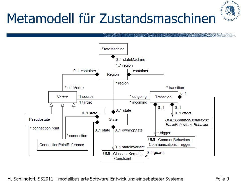 Folie 9 H. Schlingloff, SS2011 – modellbasierte Software-Entwicklung eingebetteter Systeme Metamodell für Zustandsmaschinen