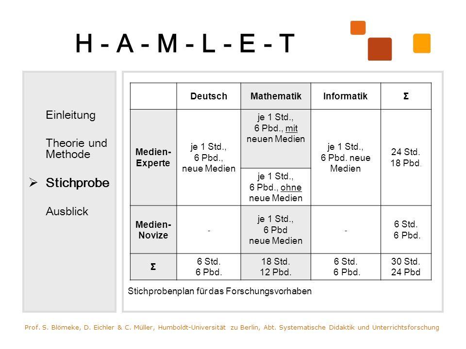 H - A - M - L - E - T Einleitung Theorie und Methode Stichprobe Ausblick Stichprobenplan für das Forschungsvorhaben Prof. S. Blömeke, D. Eichler & C.