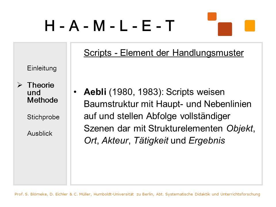 H - A - M - L - E - T Einleitung Theorie und Methode Stichprobe Ausblick Scripts - Element der Handlungsmuster Aebli (1980, 1983): Scripts weisen Baum