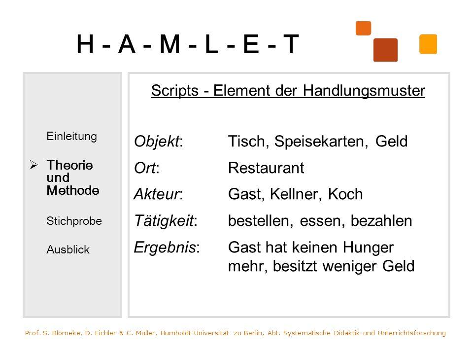 H - A - M - L - E - T Einleitung Theorie und Methode Stichprobe Ausblick Scripts - Element der Handlungsmuster Objekt: Tisch, Speisekarten, Geld Ort: