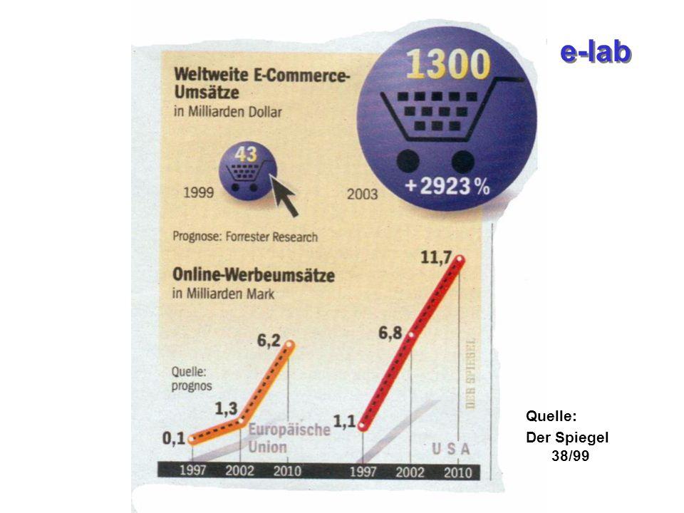 e-lab Quelle: Der Spiegel 38/99