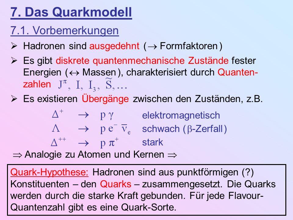 7. Das Quarkmodell 7.1. Vorbemerkungen Hadronen sind ausgedehnt ( Formfaktoren ) Es gibt diskrete quantenmechanische Zustände fester Energien ( Massen