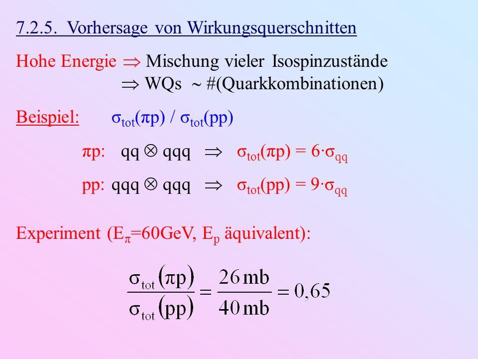 7.2.5. Vorhersage von Wirkungsquerschnitten Hohe Energie Mischung vieler Isospinzustände WQs #(Quarkkombinationen) Beispiel:σ tot (πp) / σ tot (pp) πp