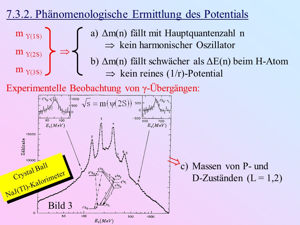 7.3.2. Phänomenologische Ermittlung des Potentials m Υ(1S) m Υ(2S) m Υ(3S) a) Δm(n) fällt mit Hauptquantenzahl n kein harmonischer Oszillator b) Δm(n)